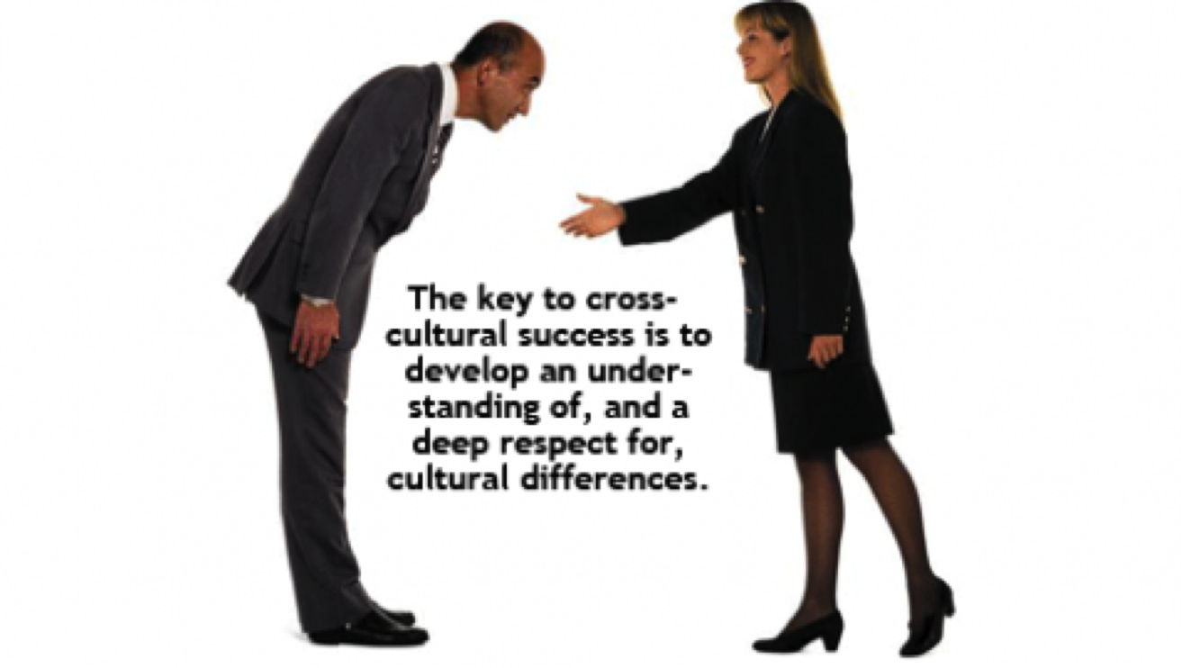 cultural differences in interpersonal relationships english language essay Moreover, familial cultural influence (eg, family allocentrism) was a better mediator of the culture-traditional attribute preference relationship than the more generic measure of interdependent self-construal.